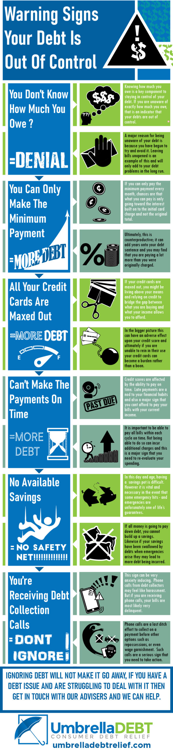 warning signs your debt s out of control